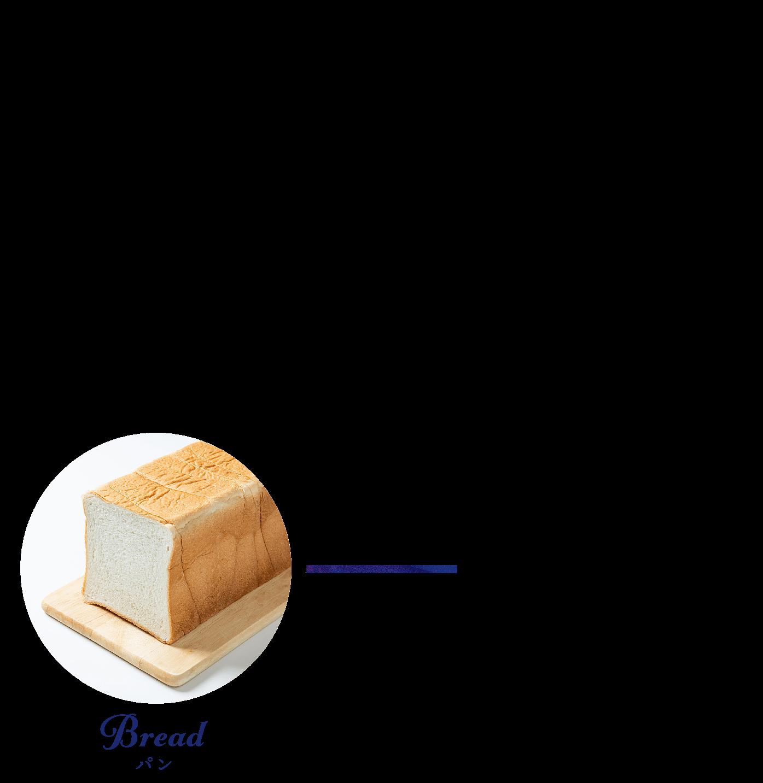 パントンの素材バランス図(部品2)